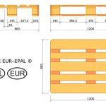 Europalette Maße Eckdaten
